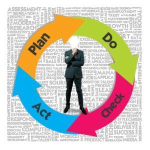 12 trucuri pentru creșterea productivității