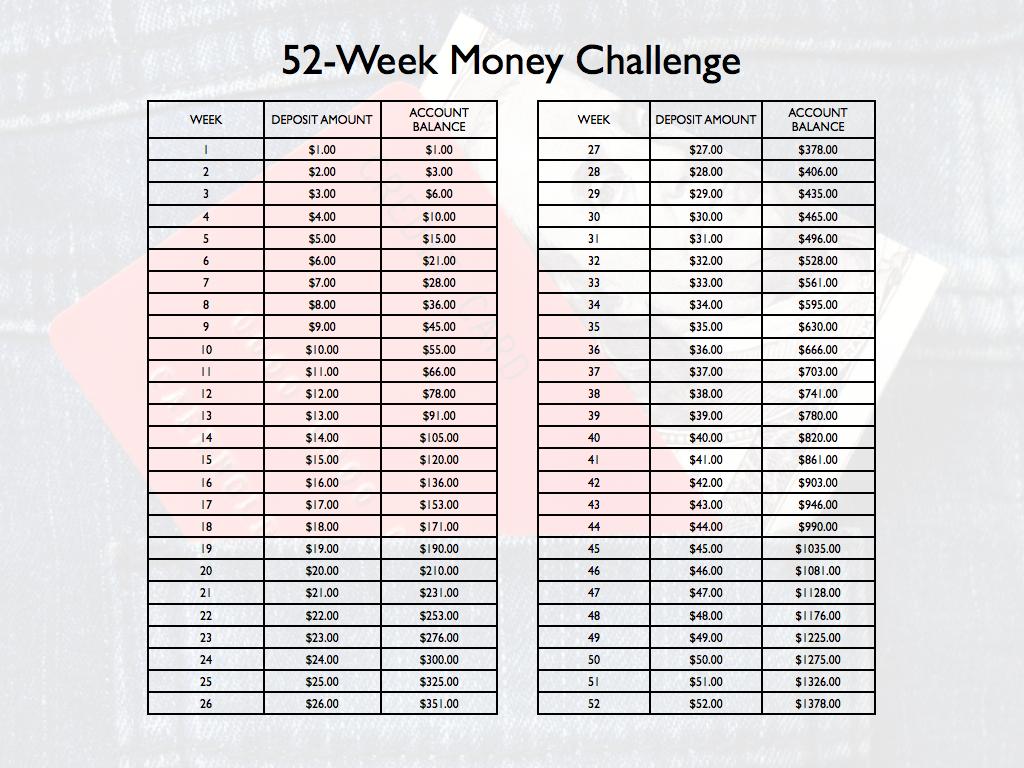 52weekmoneychallenge