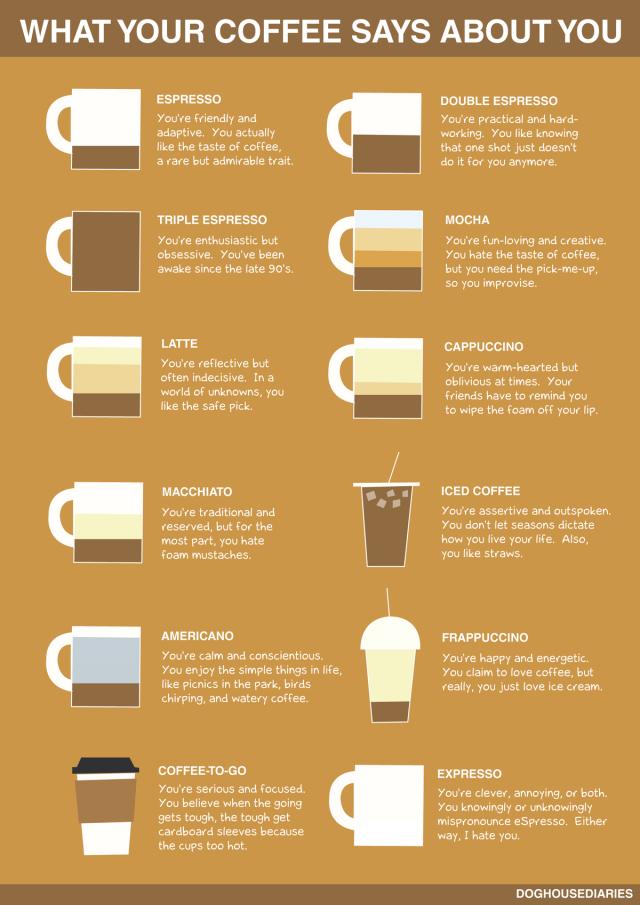 infografic-cafea